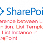difference between list definition, list template and list instance