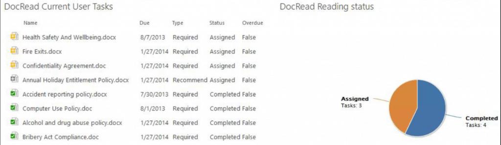 SharePoint 2013 DocRead
