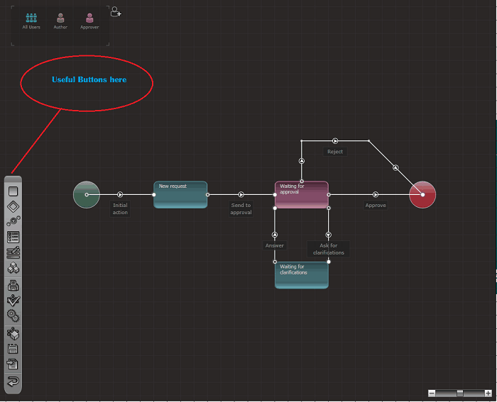 Datapolis Process System SharePoint