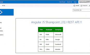 Retrieve list data using AngularJS REST API in SharePoint 2013