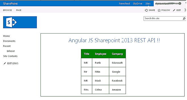 Retrieve list data using AngularJS REST API in SharePoint 2013