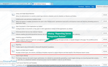 Reporting Server Integration feature missing in SharePoint 2013