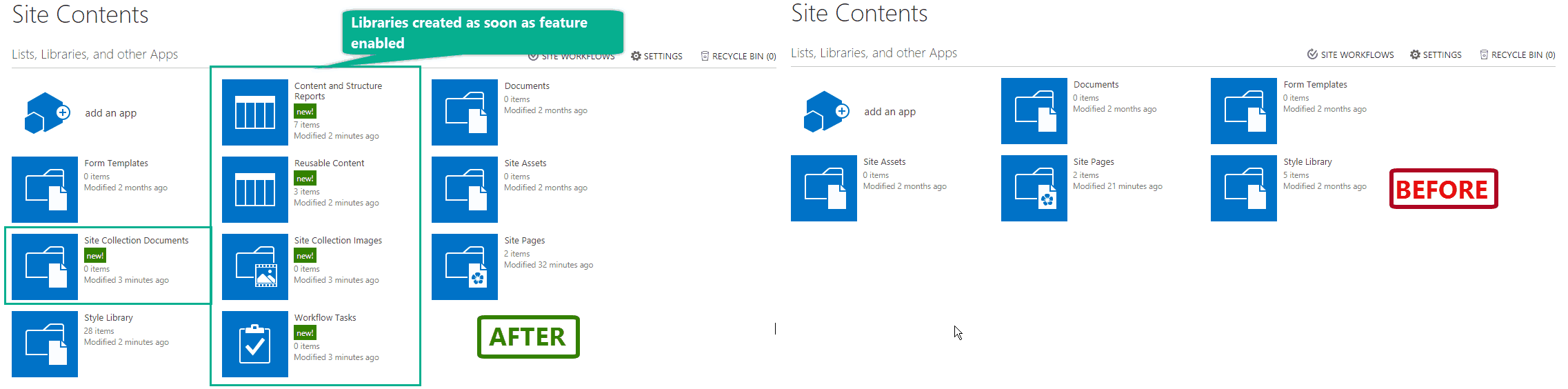 sharepoint server Publishing Infrastructure feature
