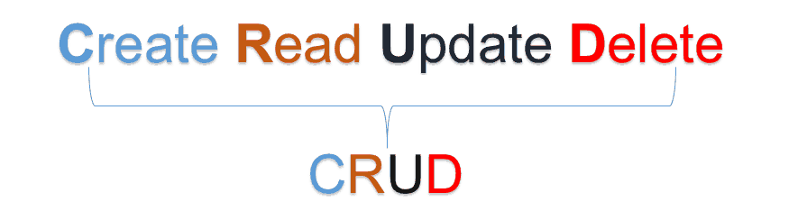 crud operation using rest api in sharepoint 2013
