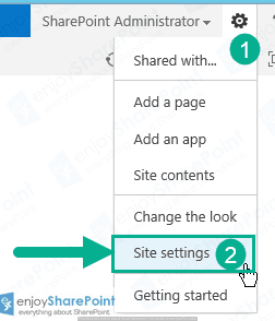 manage site content and structure sharepoint 2013