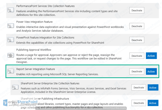 report server integration feature missing sharepoint 2013