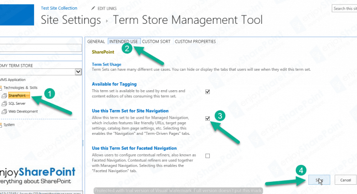 sharepoint 2013 managed metadata navigation across site collections