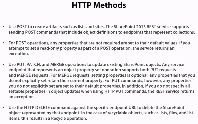 sharepoint online rest api crud operations
