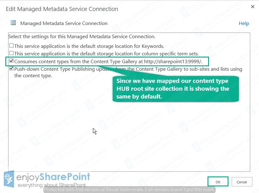 sharepoint content type hub URL