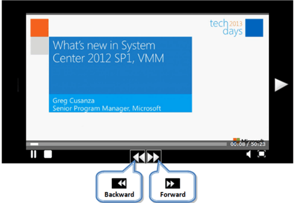 Video Player using JQuery in SharePoint 2013