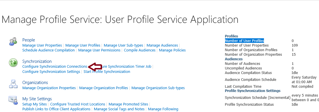 sharepoint user profile service