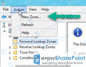 what is forward lookup zone and reverse lookup zone