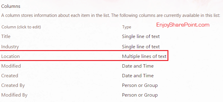 SharePoint online create list column using rest api