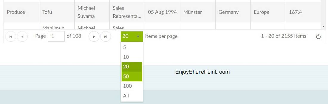 Data Grids in SharePoint 2013 with Collabion