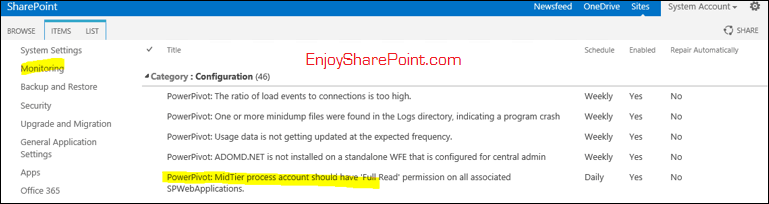 PowerPivot MidTier process account should have Full Read permission on all associated SPWebApplications 2