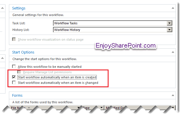 sharepoint workflow send email