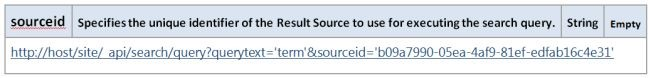 call sharepoint 2013 search using restapi javascript.jpg
