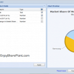 Collabion chart for SharePoint 2010