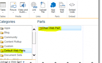 SharePoint 2013 Enable Chart Web Part