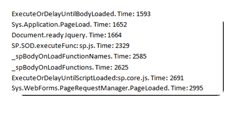 javascript load output sharepoint.png