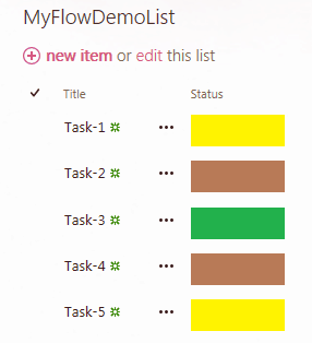 JSLink in SharePoint 2013 Field Template using