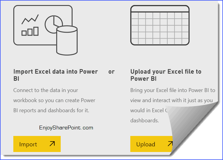 power bi sharepoint document library