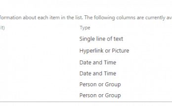 Create a simple bootstrap navigation menu using content search web part in SharePoint 2013