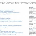 user profile synchronization service sharepoint 2013 1
