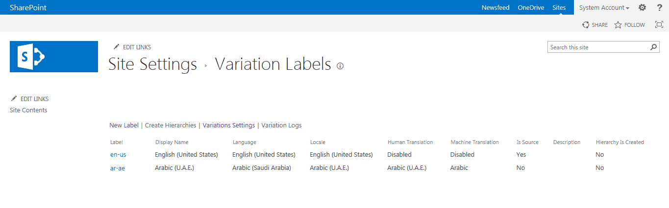 site variations in sharepoint 2013