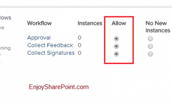 Out of box workflows not appearing sharepoint 2013 after migrating from MOSS 2007