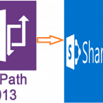 InfoPath not Dead yet Got life in SharePoint 2016