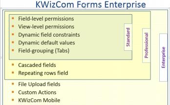 KWizCom-Forms.png