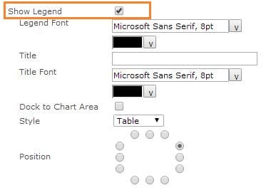 charts sharepoint online