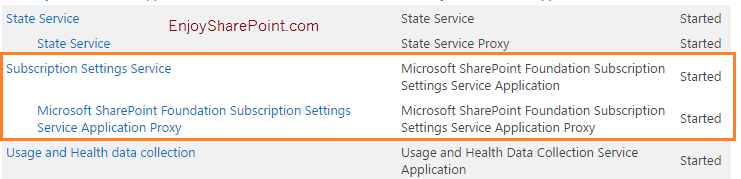 setup sharepoint 2013 app development environment