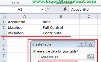 Export Excel Data to SharePoint 2013 list from Excel itself