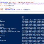 SharePoint 2013 Get SharePoint List or Document Library GUIDs using PowerShell