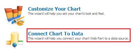 how to create chart webpart in sharepoint 2013