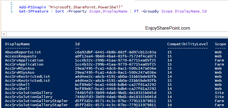 Get SharePoint 2013 Features using PowerShell
