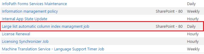 automatic index management sharepoint