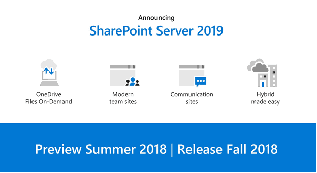 future of SharePoint developer