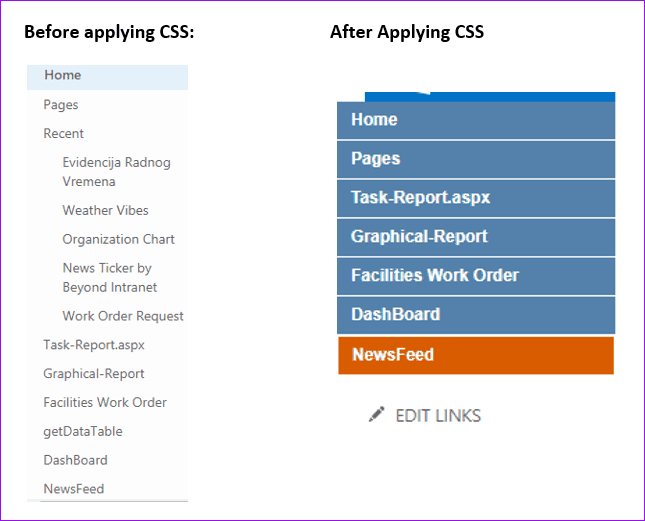 Customize quick launch using css in SharePoint
