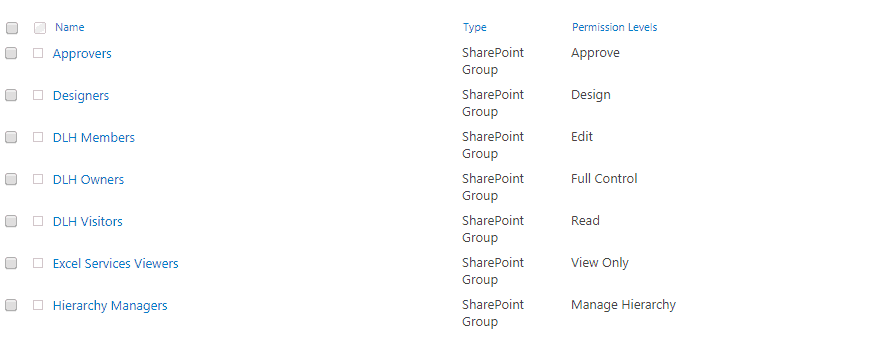 SharePoint permission groups