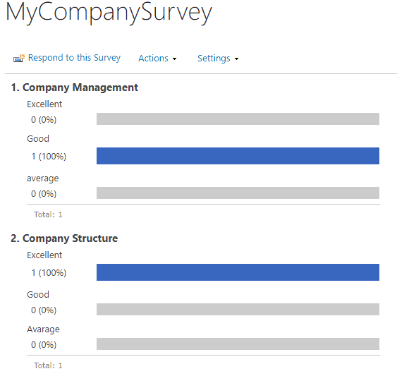 sharepoint survey examples