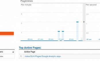 add google analytics to sharepoint online