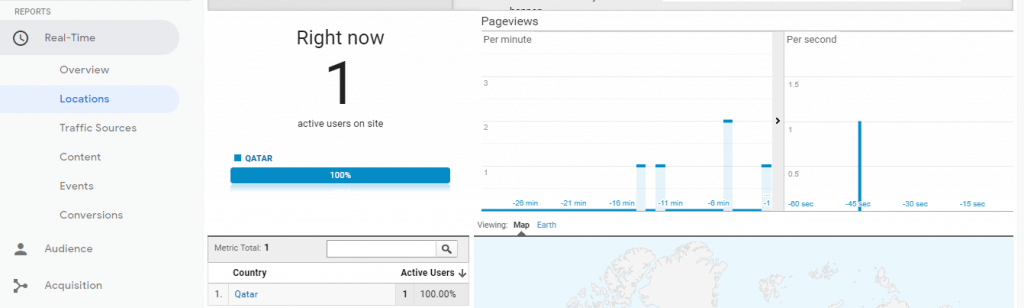 google analytics sharepoint online