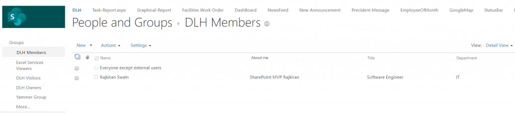 SharePoint people and groups url