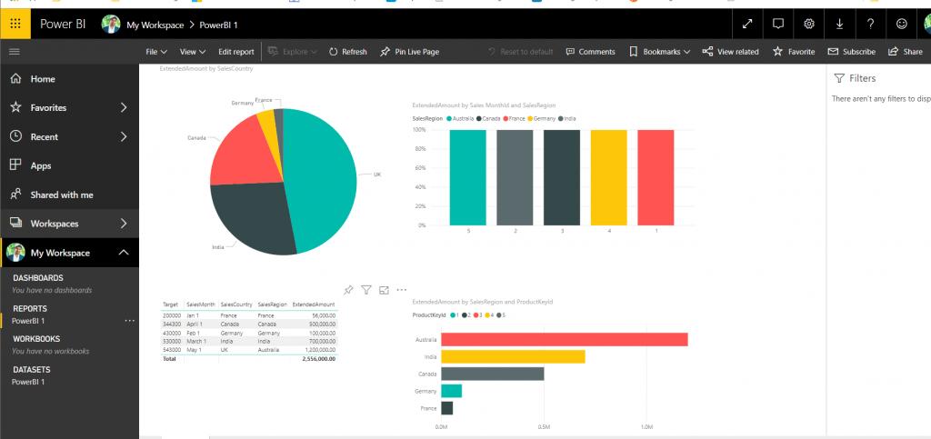 integrate power bi in sharepoint online
