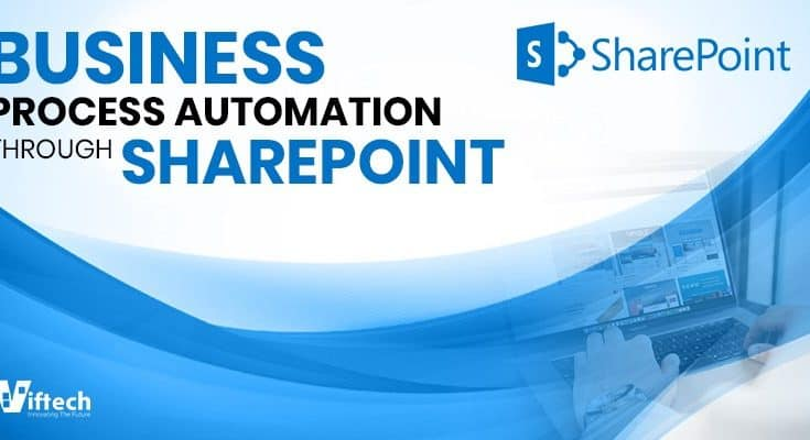 Business Process Automation through SharePoint