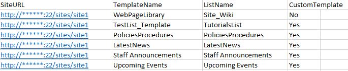 Create SharePoint 2013 List using powershell