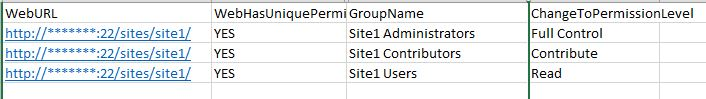 assign permission level to SharePoint 2013 groups using PowerShell